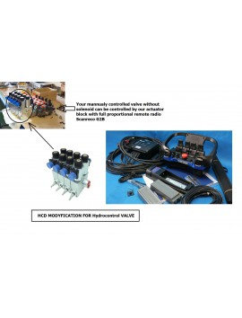 HCD Actuator kit to mount on Hydrocontrol valve 4 functions 12 V or 24 V