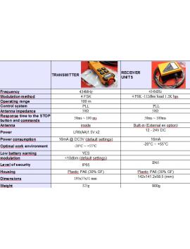 radio control juuko 800  hydraulic valve 4 spool 50 l/min 12VDC