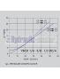 """VBCD 1/2 """" DE/A Double overcentre valve Tpe A"""