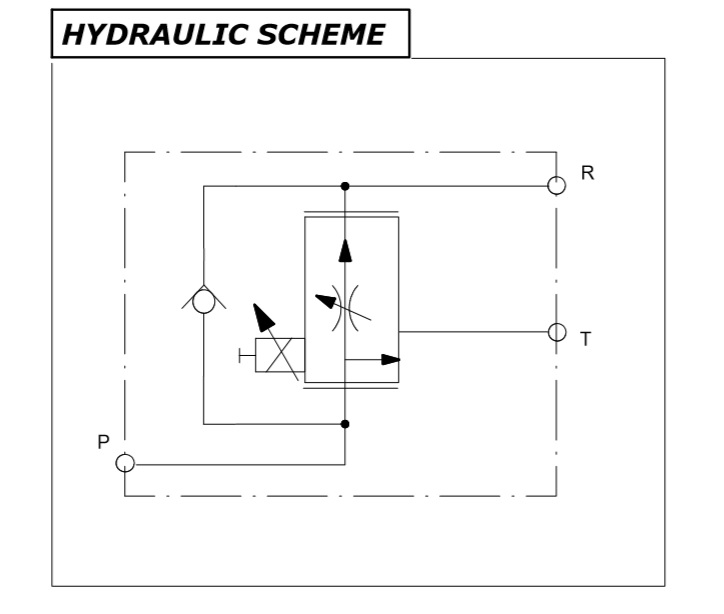 hydraulic sheme