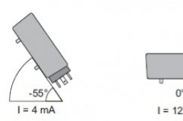 FSI INCLINATION SENSORS 4P RD AN DD: FSI-AN / Example with -55 +55 measure range